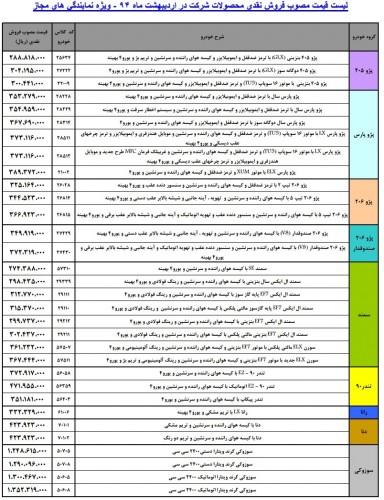 قیمت کارخانه ای محصولات ایران خودرو آبان 94